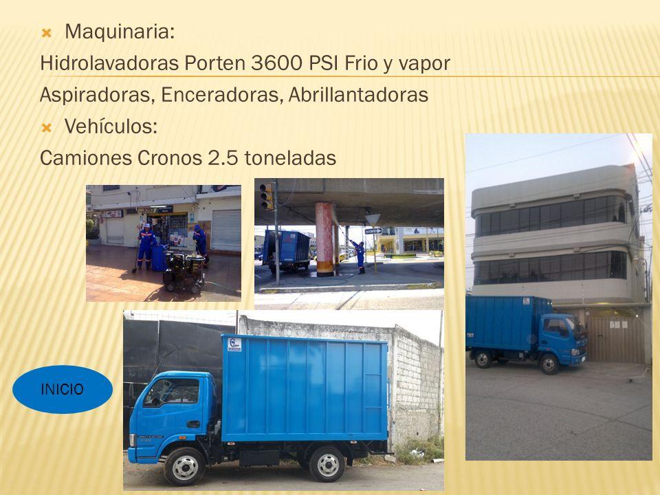 Hidrolavadoras Porten 3600 PSI Frio y vapor