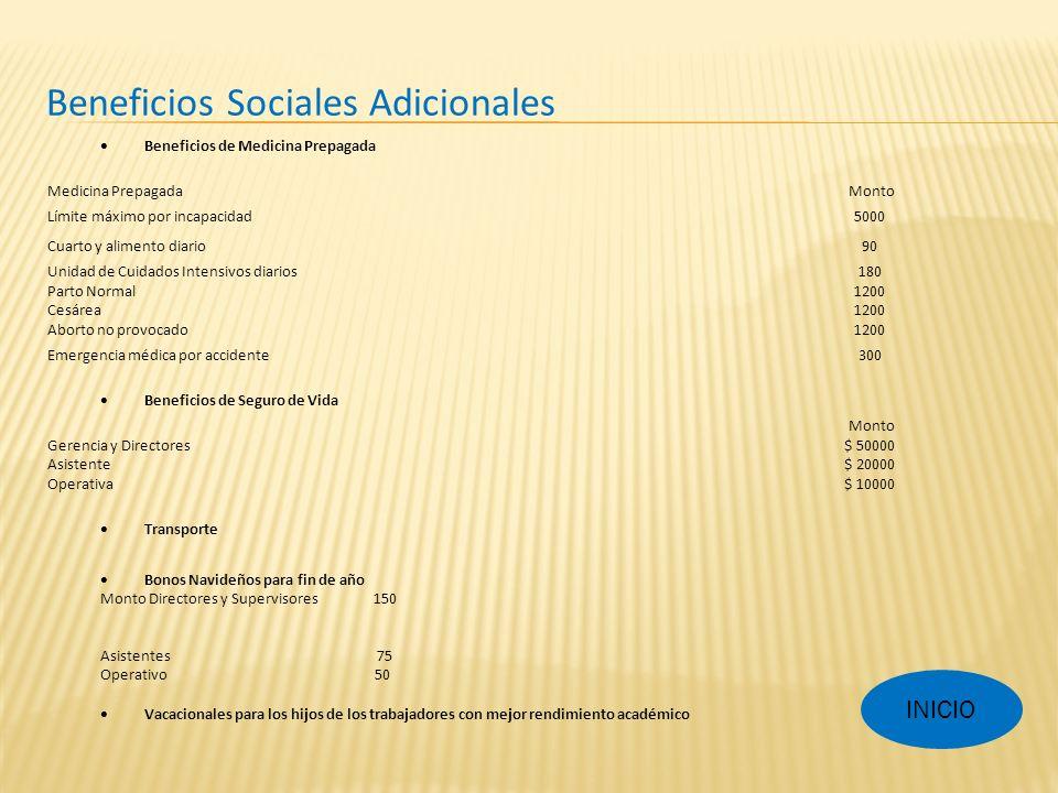 Beneficios Sociales Adicionales