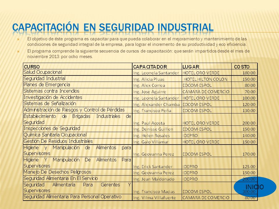 Capacitación en Seguridad Industrial