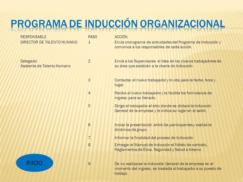Programa de inducción organizacional