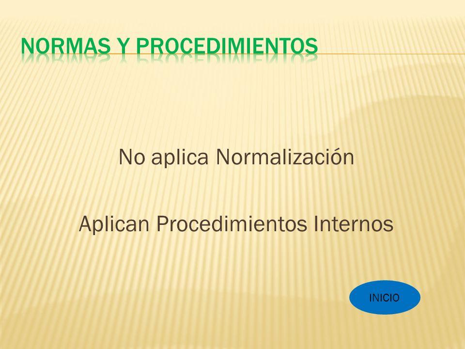 NORMAS Y PROCEDIMIENTOS