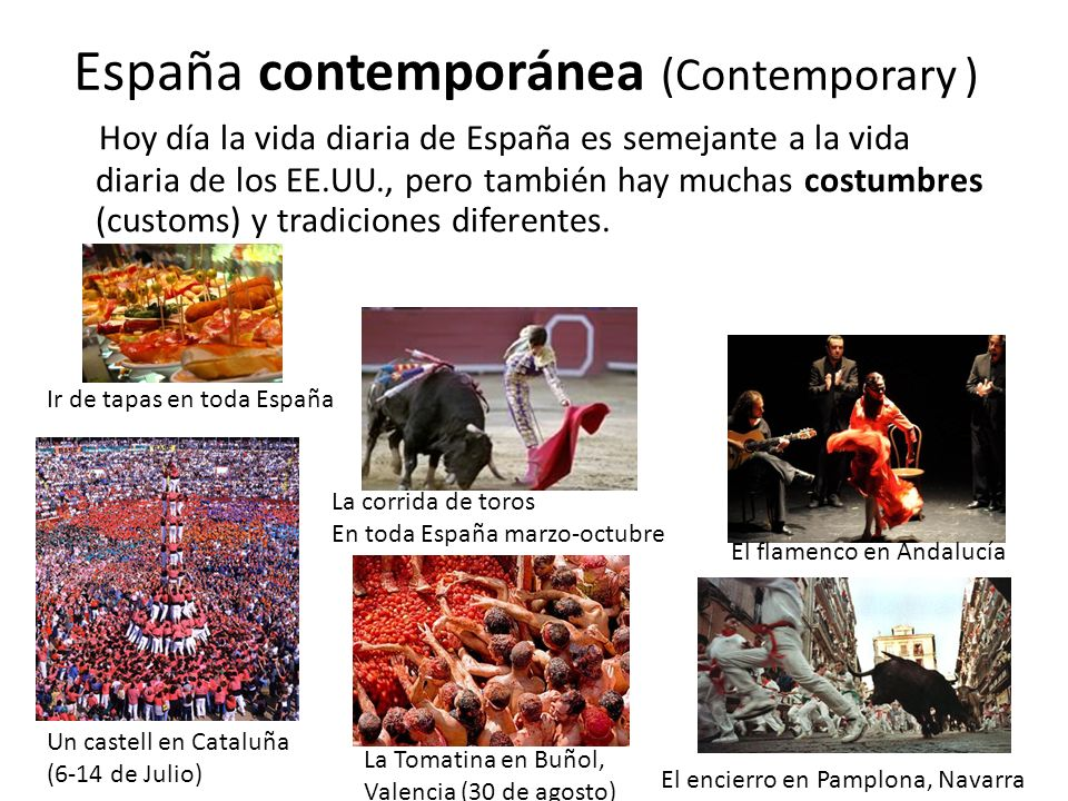 España contemporánea (Contemporary )