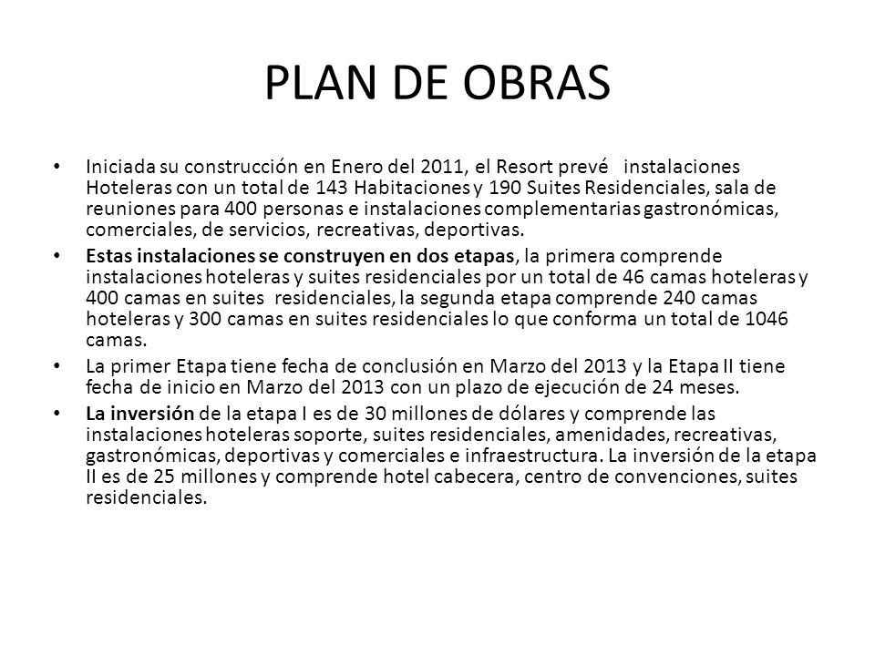 PLAN DE OBRAS