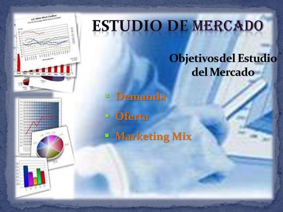 Objetivos del Estudio del Mercado