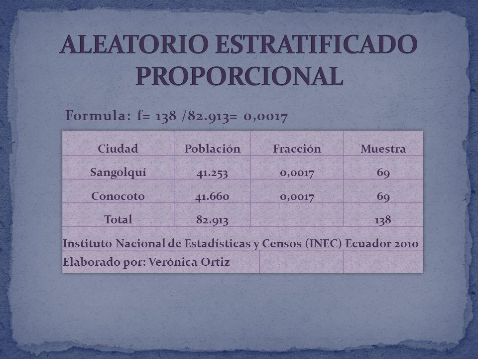 ALEATORIO ESTRATIFICADO PROPORCIONAL