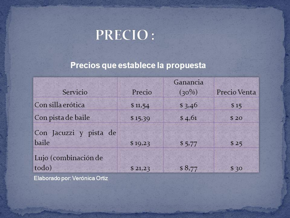 Precios que establece la propuesta