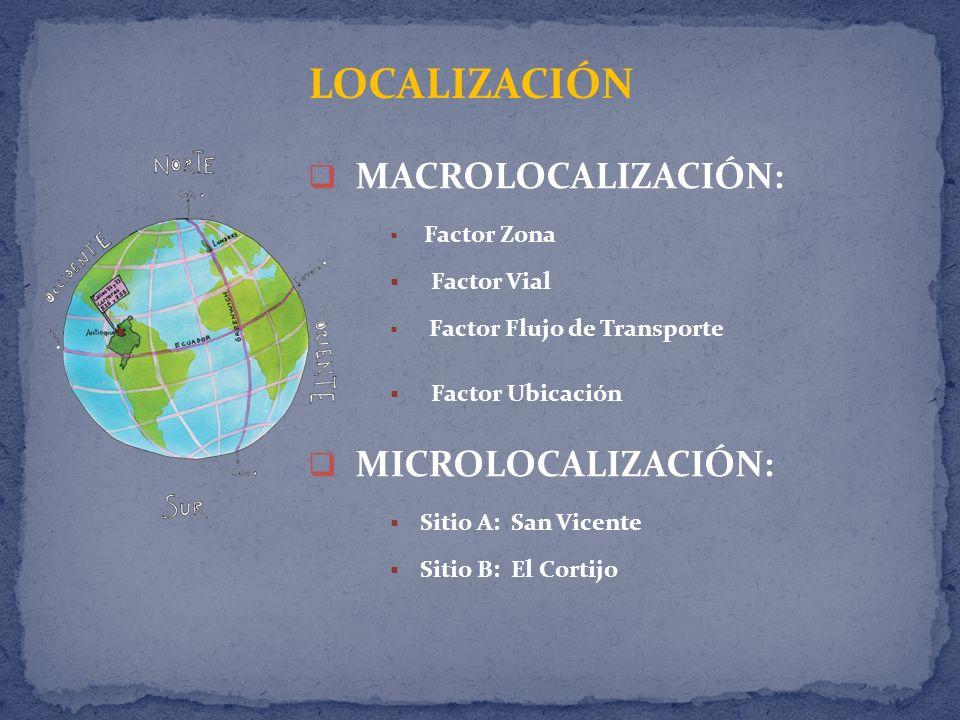 LOCALIZACIÓN MACROLOCALIZACIÓN: MICROLOCALIZACIÓN: Factor Vial