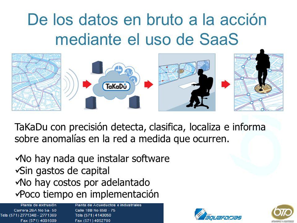 De los datos en bruto a la acción mediante el uso de SaaS