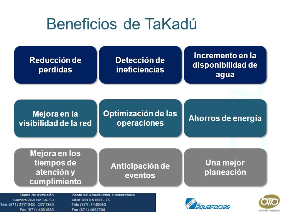 Beneficios de TaKadú Reducción de perdidas Detección de ineficiencias