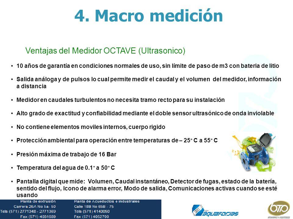 4. Macro medición Ventajas del Medidor OCTAVE (Ultrasonico)