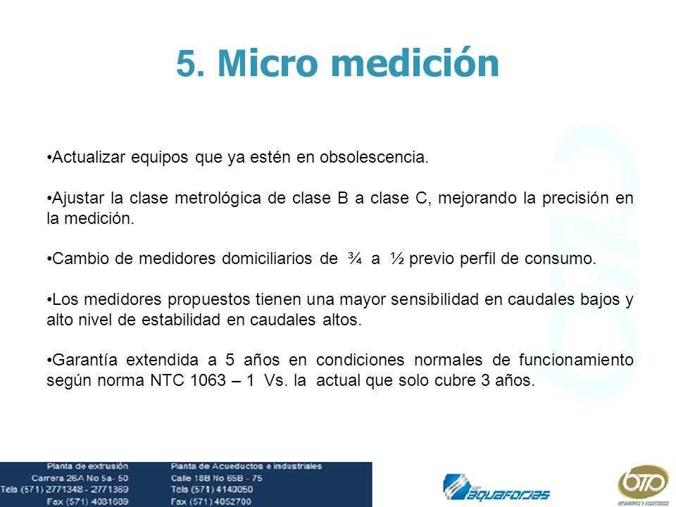 5. Micro medición Actualizar equipos que ya estén en obsolescencia.