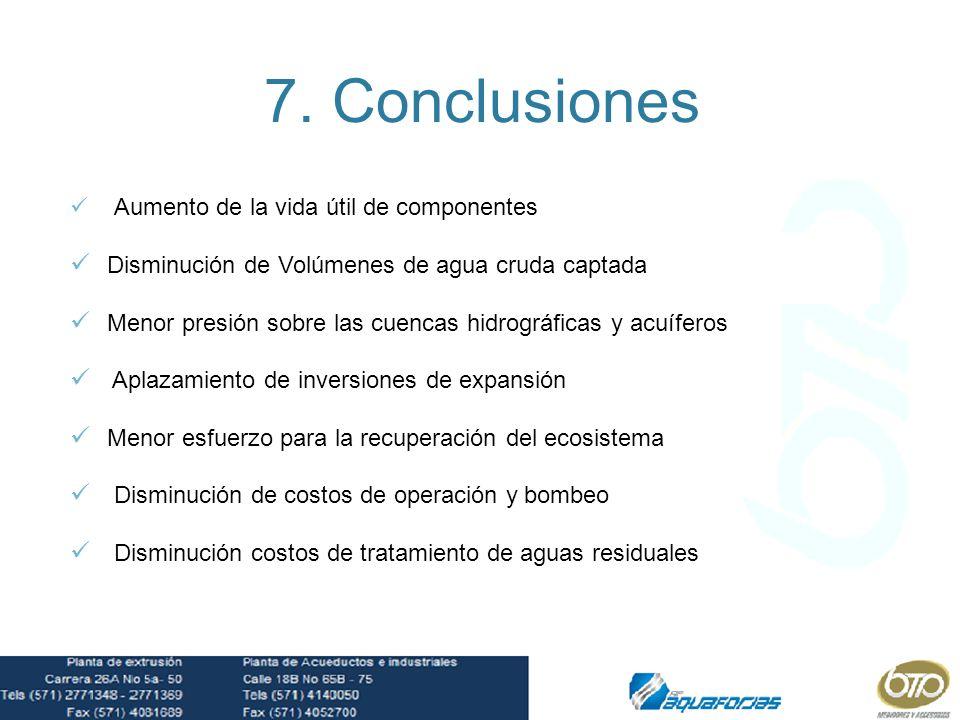 7. Conclusiones Disminución de Volúmenes de agua cruda captada