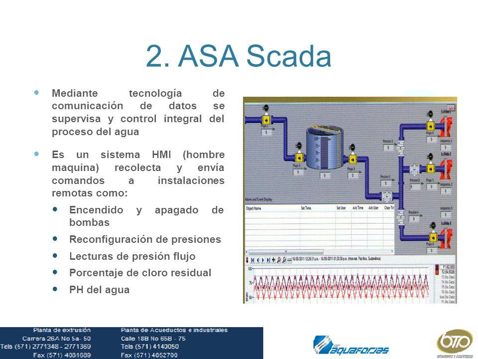 2. ASA Scada Mediante tecnología de comunicación de datos se supervisa y control integral del proceso del agua.