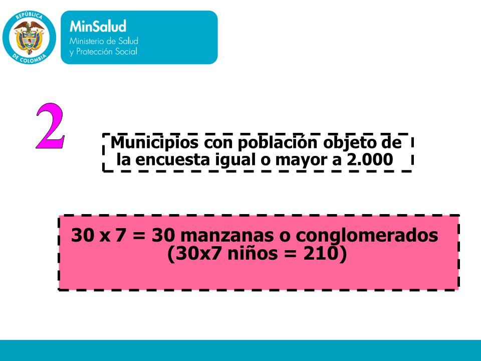 30 x 7 = 30 manzanas o conglomerados (30x7 niños = 210)