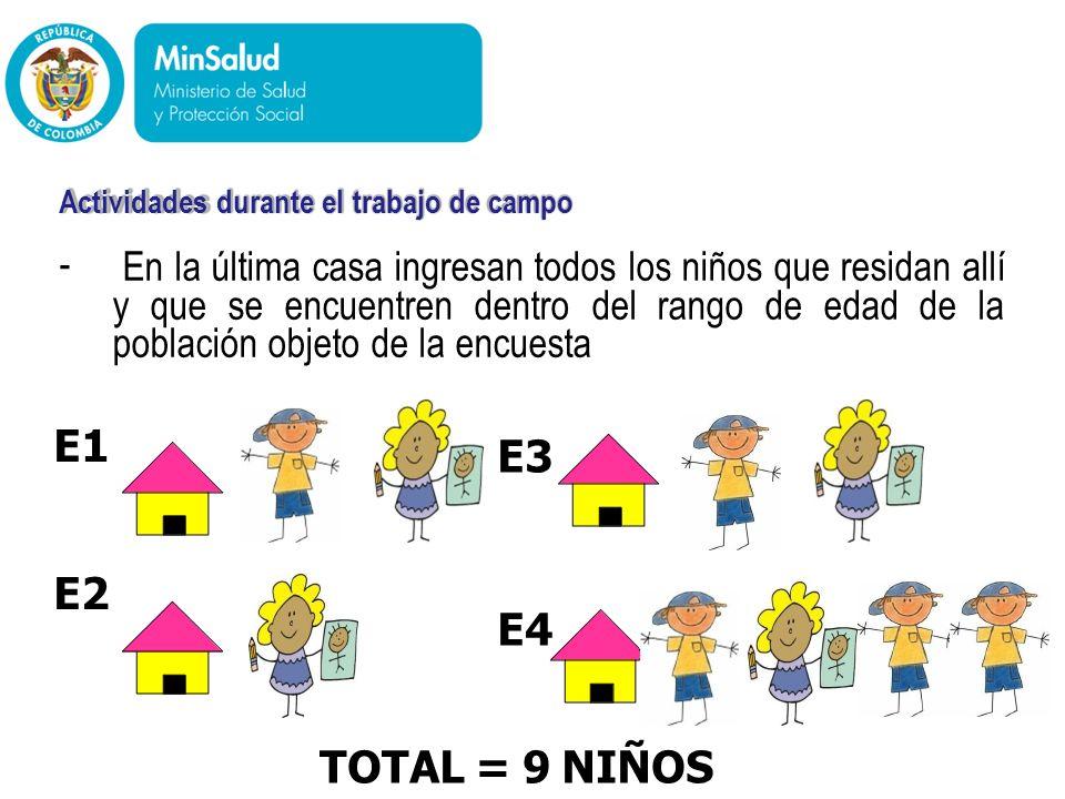 - Ministerio de la Protección Social. República de Colombia. Actividades durante el trabajo de campo.