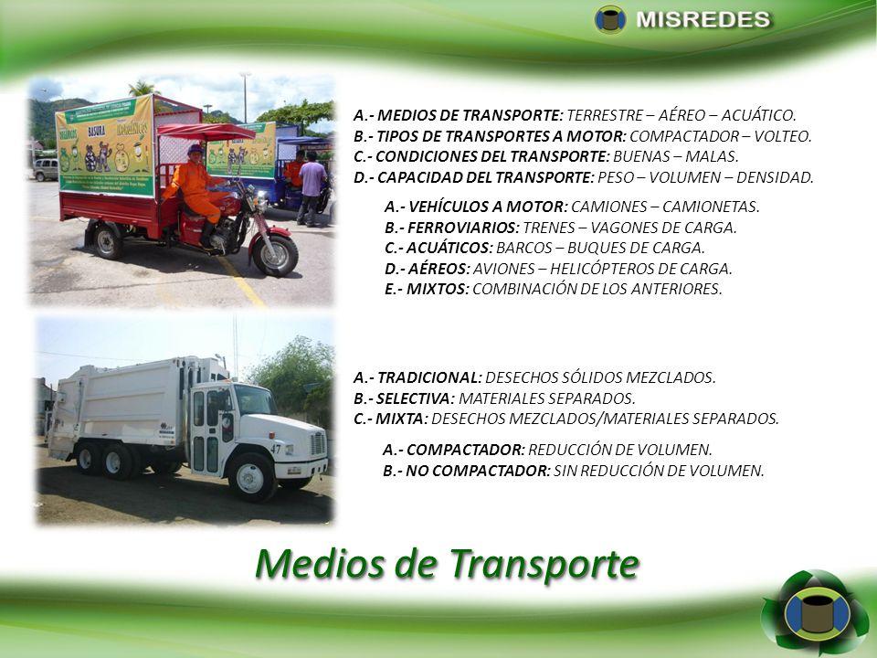A.- MEDIOS DE TRANSPORTE: TERRESTRE – AÉREO – ACUÁTICO.