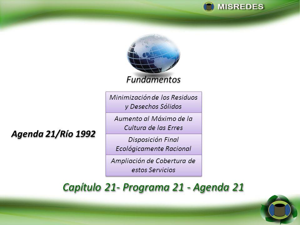 Capítulo 21- Programa 21 - Agenda 21