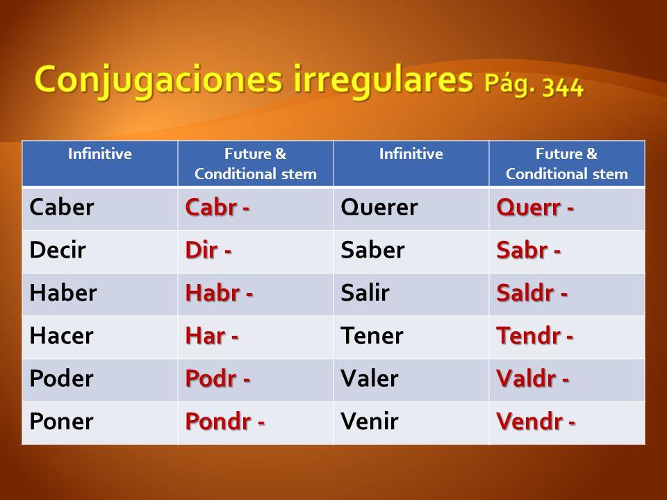 Conjugaciones irregulares Pág. 344
