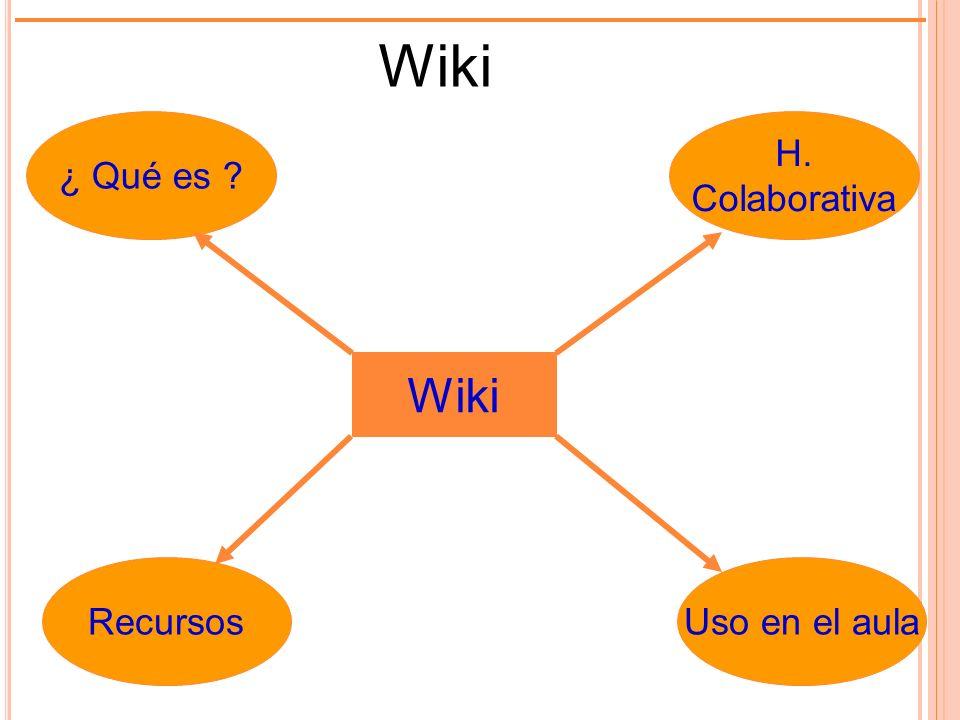 Wiki ¿ Qué es H. Colaborativa Wiki Recursos Uso en el aula