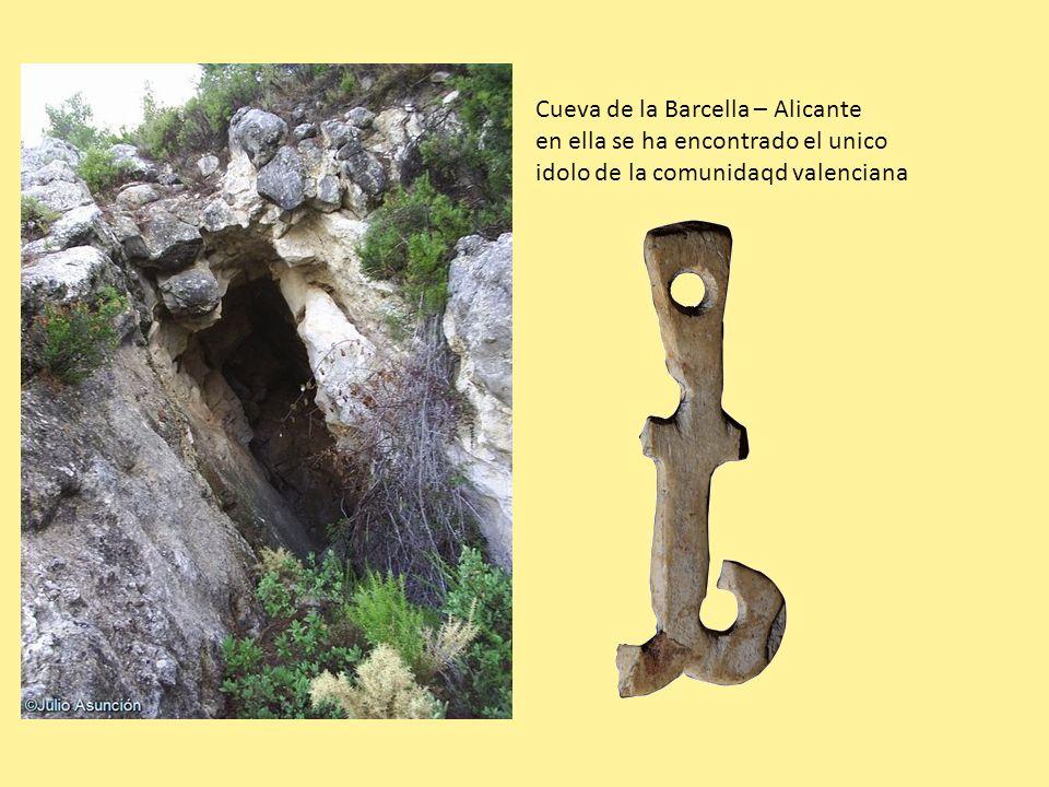 Cueva de la Barcella – Alicante