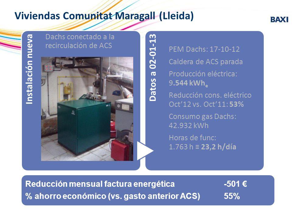 Viviendas Comunitat Maragall (Lleida)
