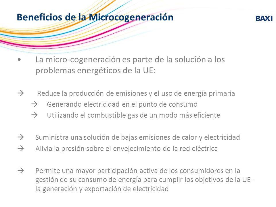 Beneficios de la Microcogeneración