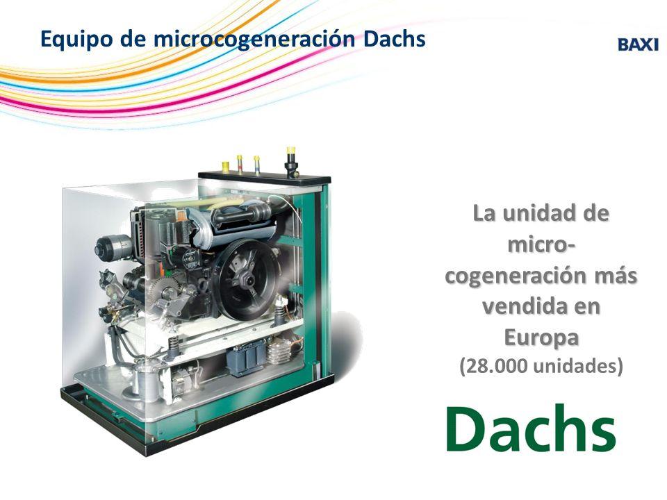 La unidad de micro-cogeneración más vendida en Europa
