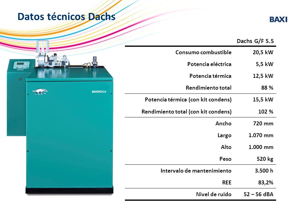 Datos técnicos Dachs Dachs G/F 5.5 Consumo combustible 20,5 kW