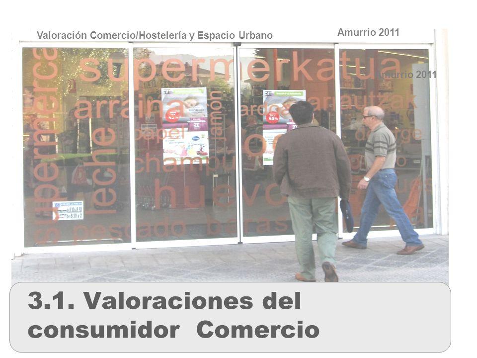 3.1. Valoraciones del consumidor Comercio