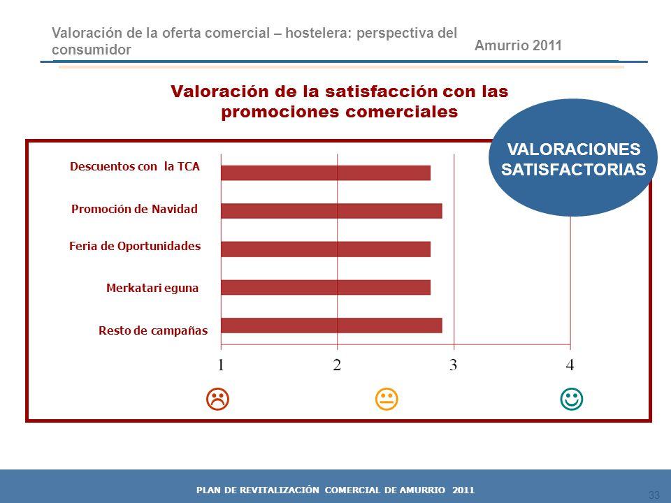    Valoración de la satisfacción con las promociones comerciales