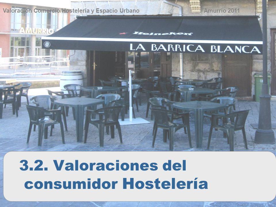 3.2. Valoraciones del consumidor Hostelería