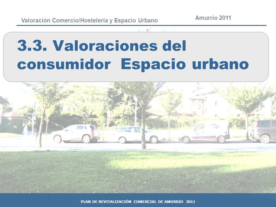 3.3. Valoraciones del consumidor Espacio urbano