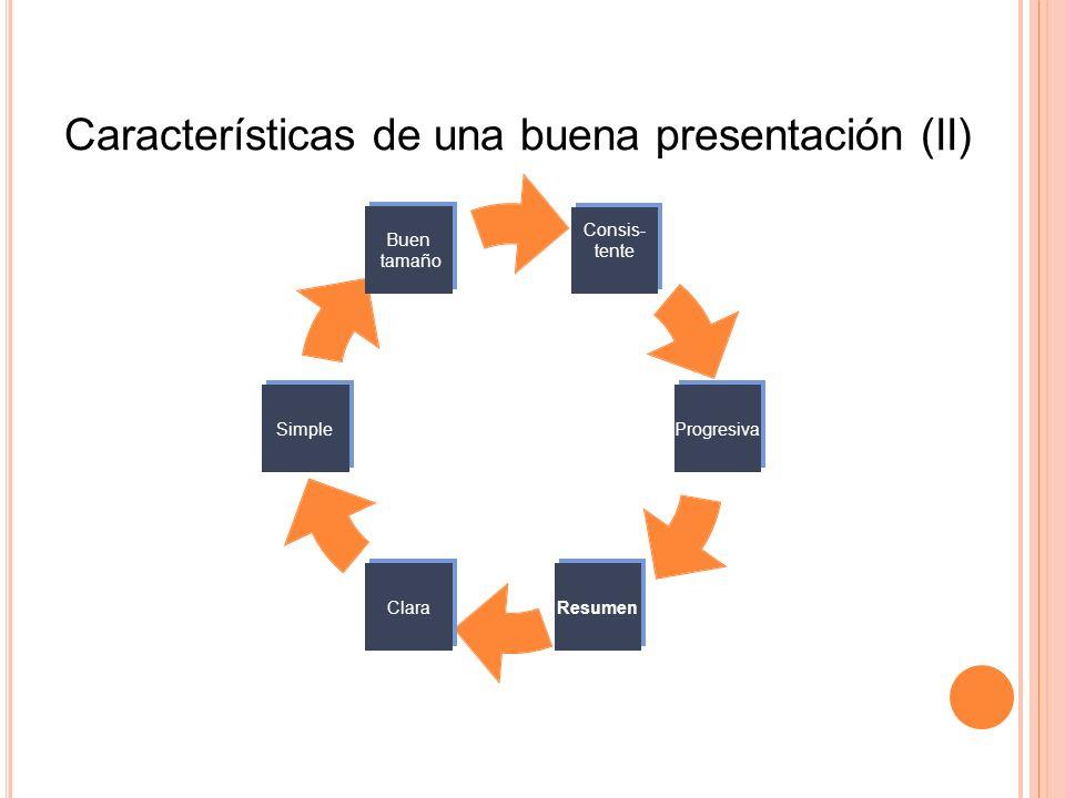 Características de una buena presentación (II)