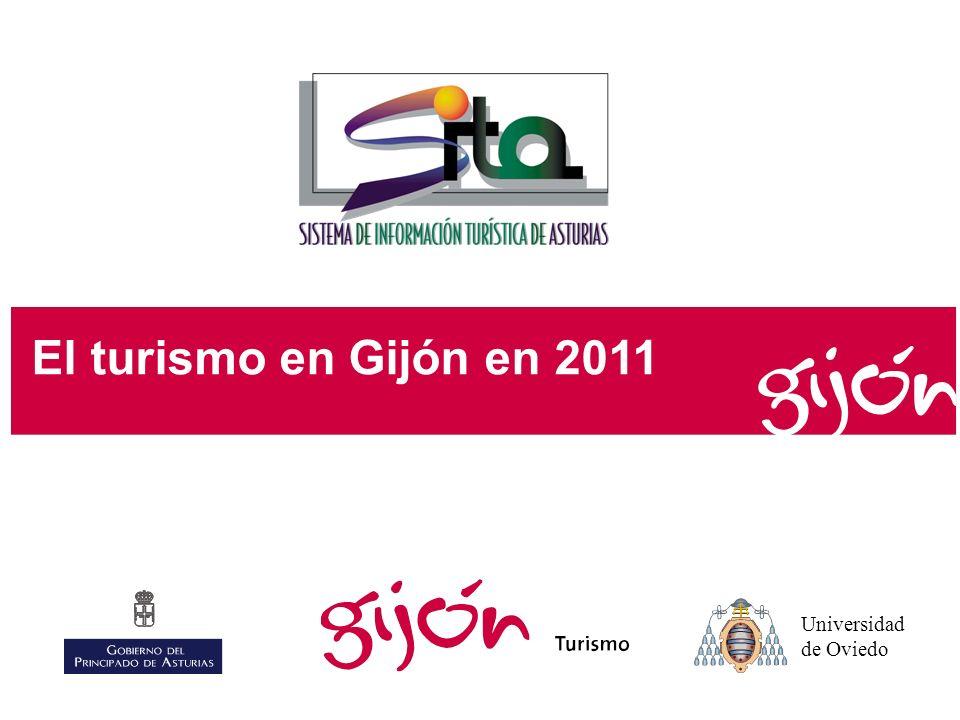 El turismo en Gijón en 2011 Universidad de Oviedo