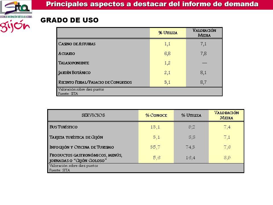 Principales aspectos a destacar del informe de demanda