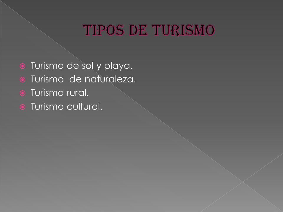 Tipos de turismo Turismo de sol y playa. Turismo de naturaleza.