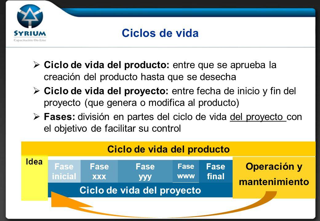 Rosario Morelli, PMP 29/03/2017. Ciclos de vida. Ciclo de vida del producto: entre que se aprueba la creación del producto hasta que se desecha.