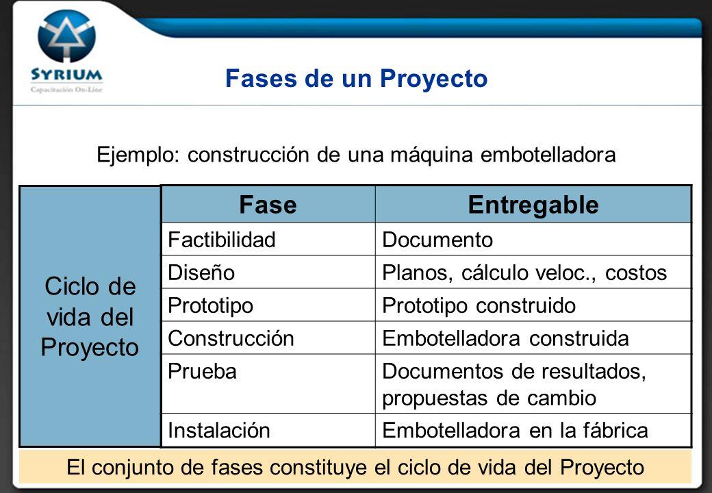 Fases de un Proyecto Fase Entregable