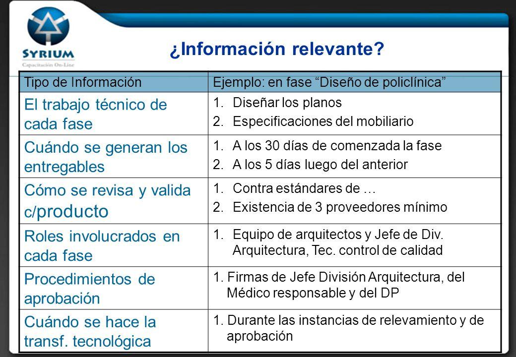 ¿Información relevante
