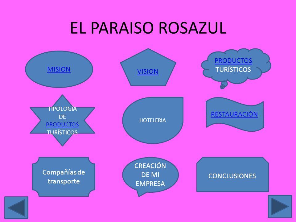 EL PARAISO ROSAZUL VISION PRODUCTOS TURÍSTICOS MISION RESTAURACIÓN