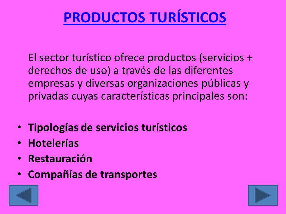 PRODUCTOS TURÍSTICOS