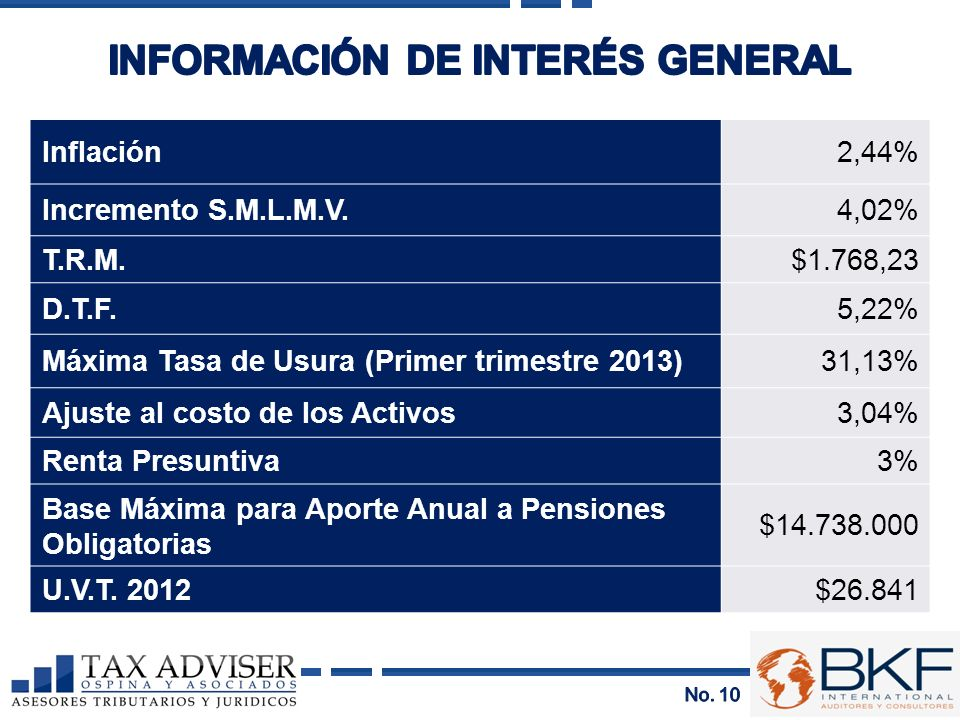 INFORMACIÓN DE INTERÉS GENERAL