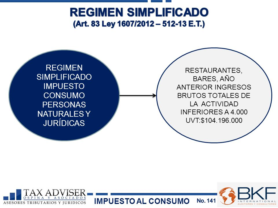 REGIMEN SIMPLIFICADO (Art. 83 Ley 1607/2012 – 512-13 E.T.)