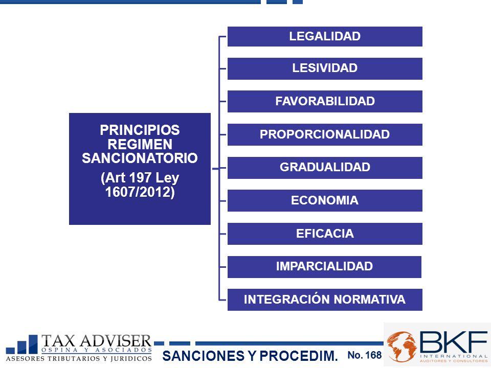 PRINCIPIOS REGIMEN SANCIONATORIO INTEGRACIÓN NORMATIVA