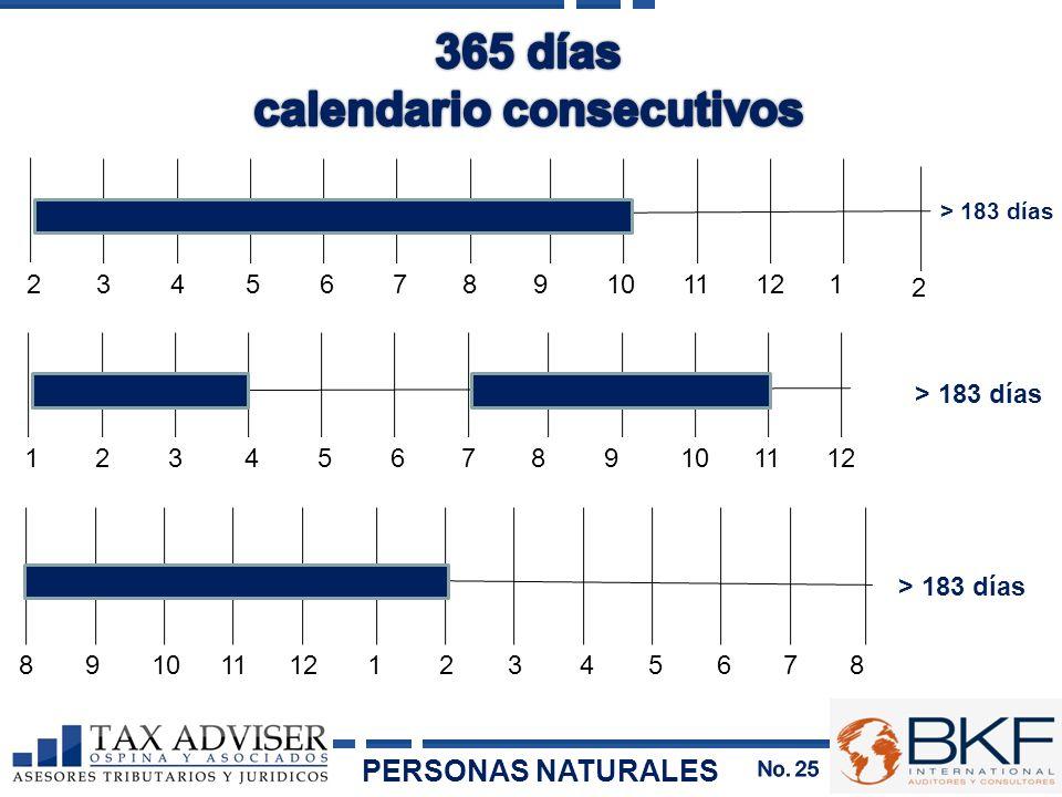 calendario consecutivos