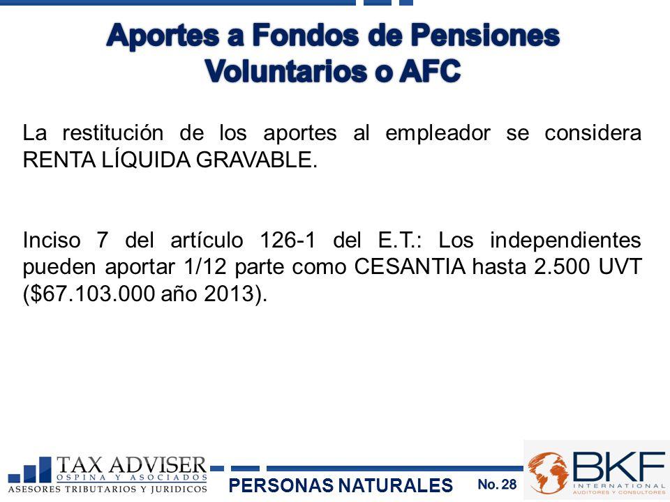 Aportes a Fondos de Pensiones Voluntarios o AFC