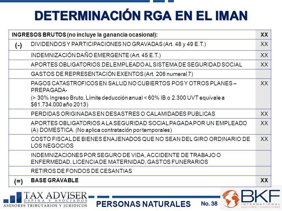 DETERMINACIÓN RGA EN EL IMAN