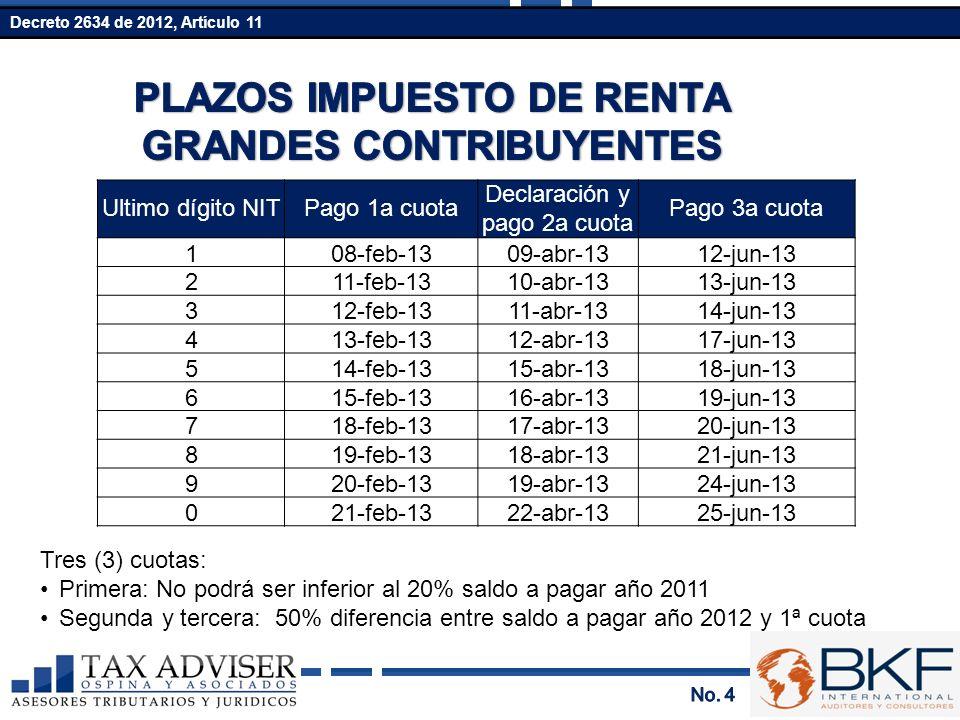 PLAZOS IMPUESTO DE RENTA GRANDES CONTRIBUYENTES