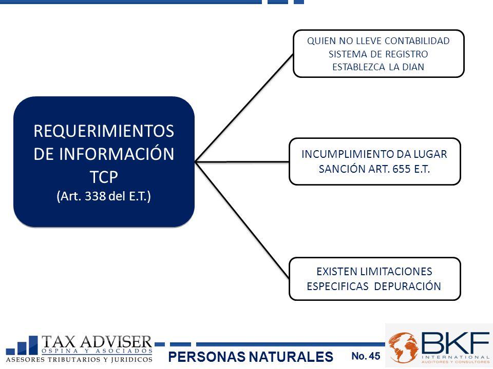 REQUERIMIENTOS DE INFORMACIÓN TCP