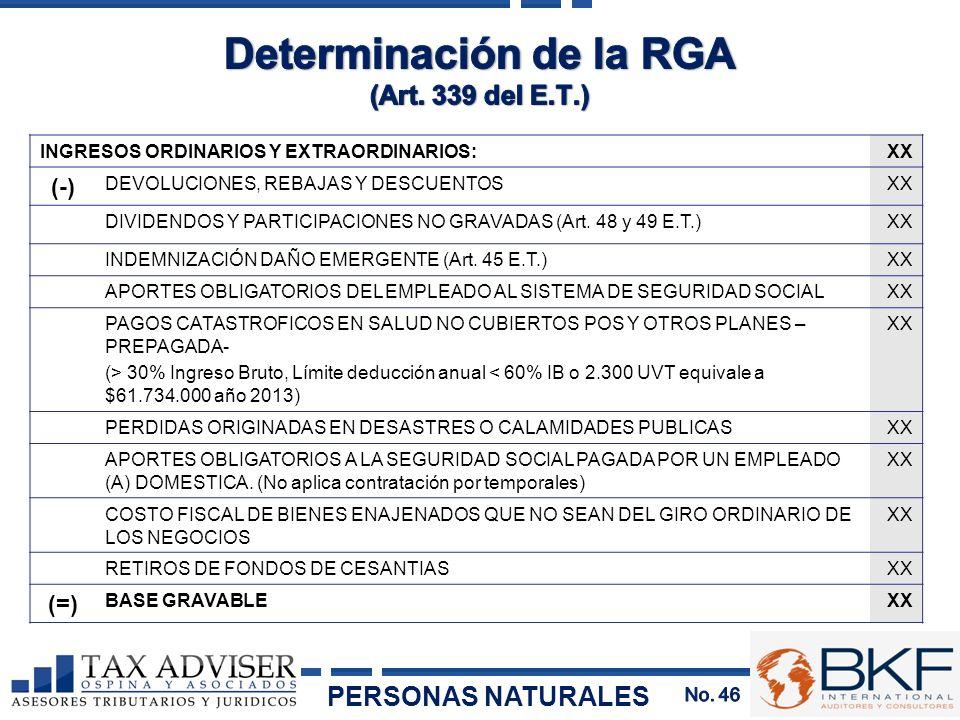 Determinación de la RGA